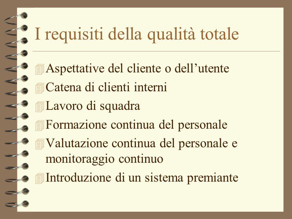 I requisiti della qualità totale