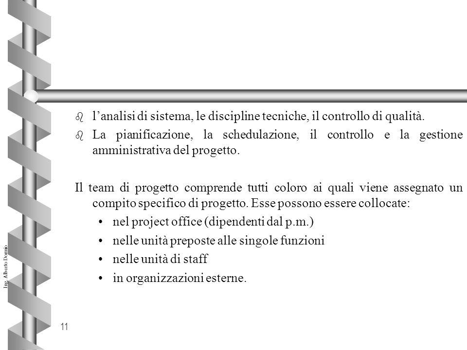 l'analisi di sistema, le discipline tecniche, il controllo di qualità.