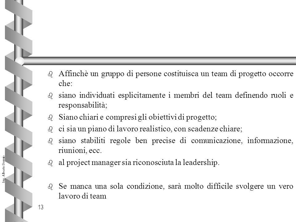 Affinchè un gruppo di persone costituisca un team di progetto occorre che: