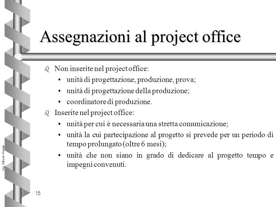 Assegnazioni al project office