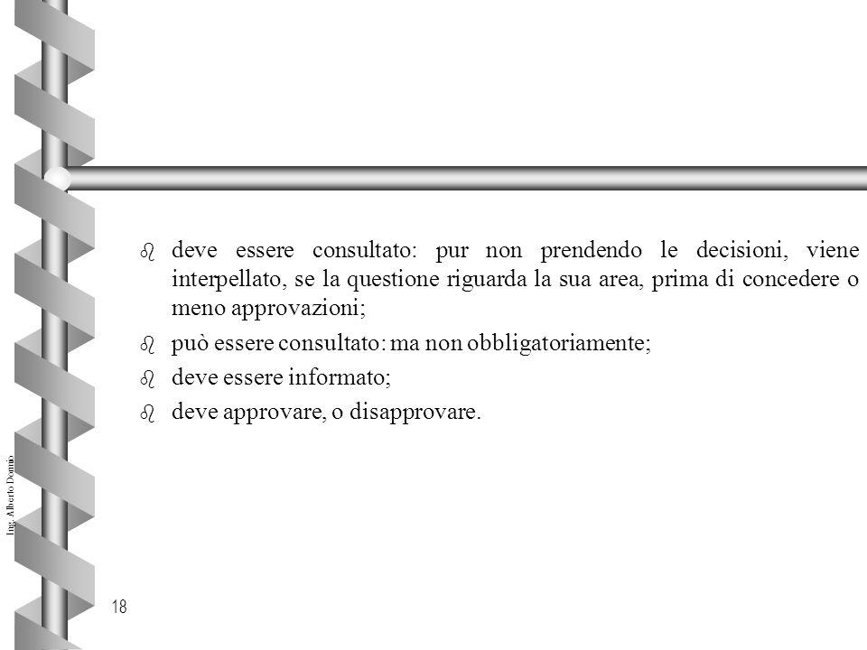 deve essere consultato: pur non prendendo le decisioni, viene interpellato, se la questione riguarda la sua area, prima di concedere o meno approvazioni;