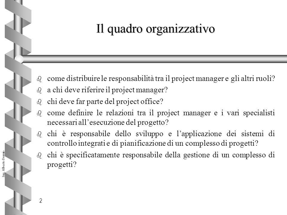 Il quadro organizzativo