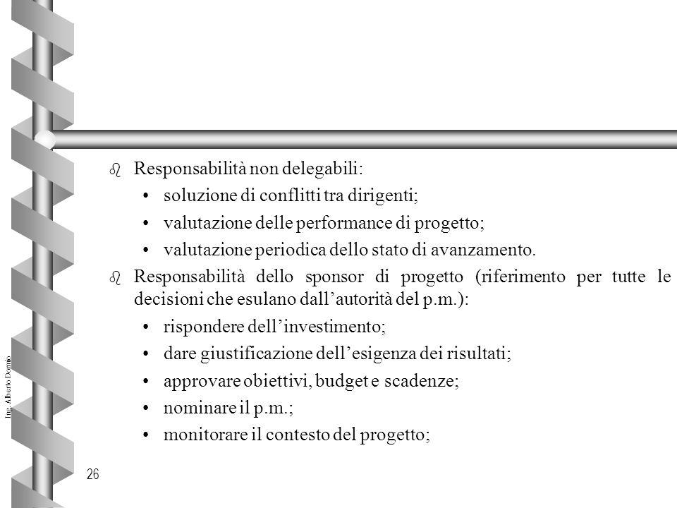 Responsabilità non delegabili: