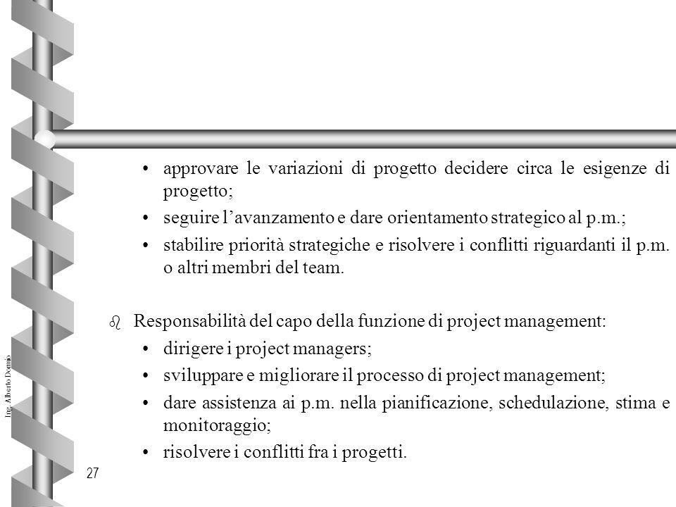 approvare le variazioni di progetto decidere circa le esigenze di progetto;