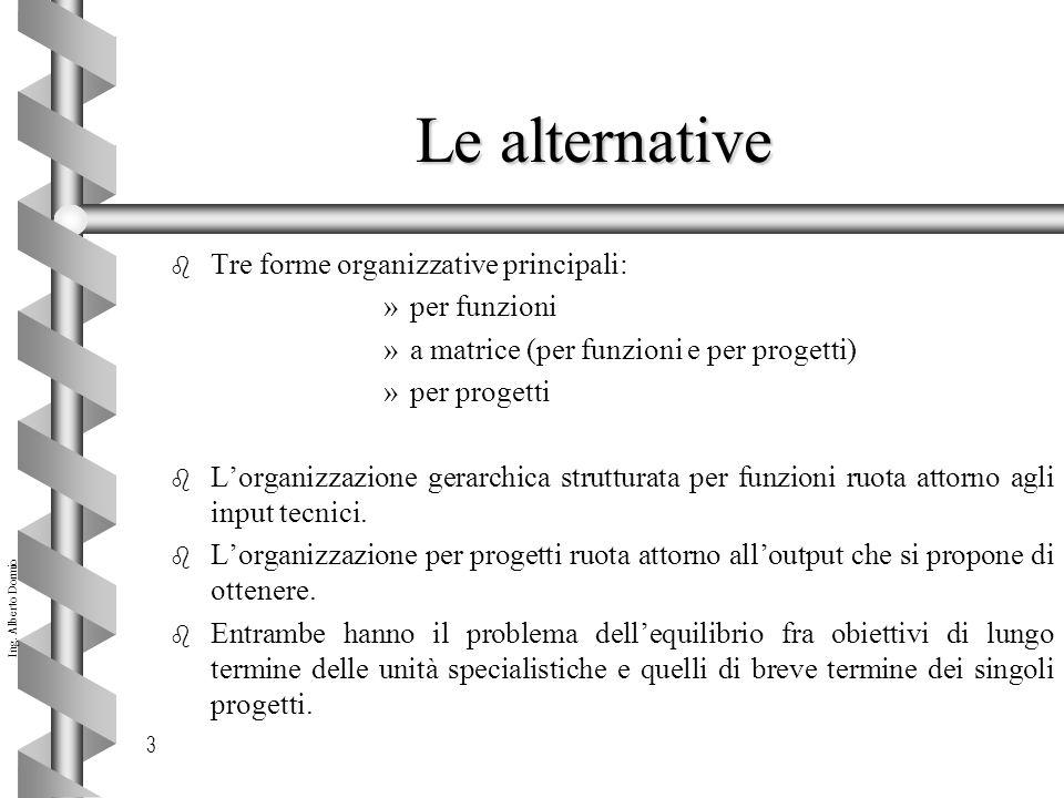 Le alternative Tre forme organizzative principali: per funzioni