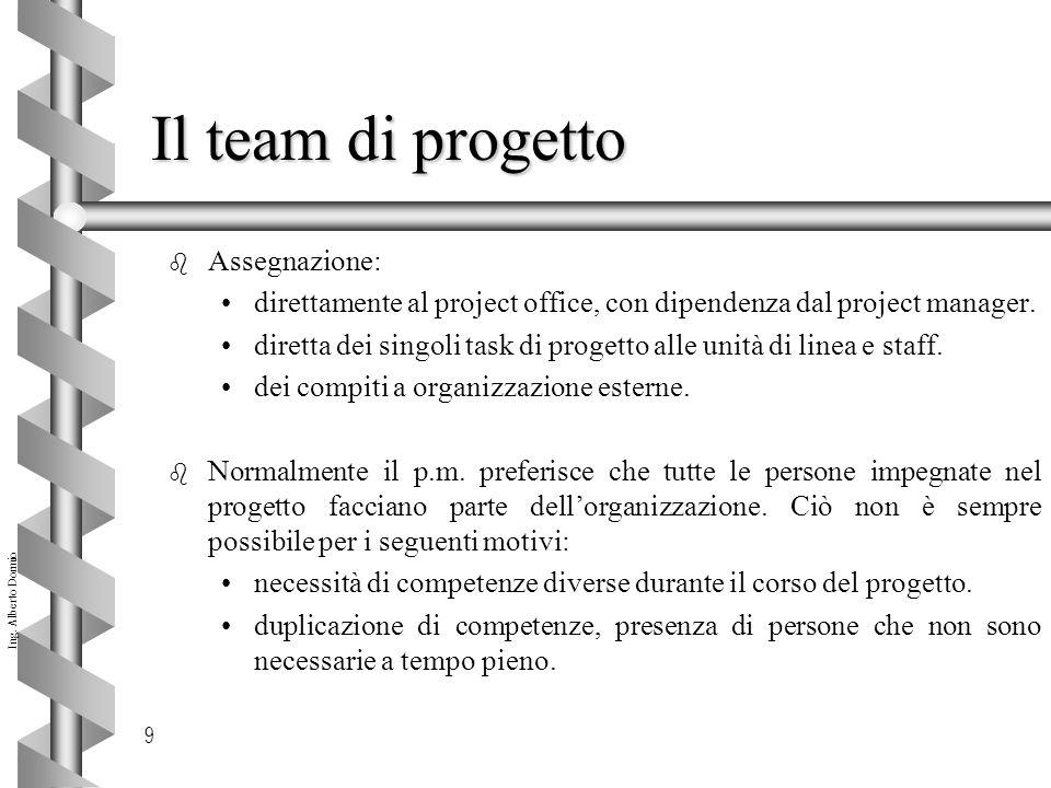 Il team di progetto Assegnazione: