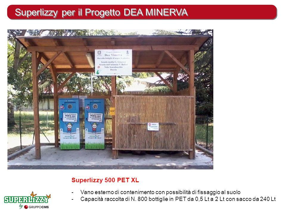 Superlizzy per il Progetto DEA MINERVA