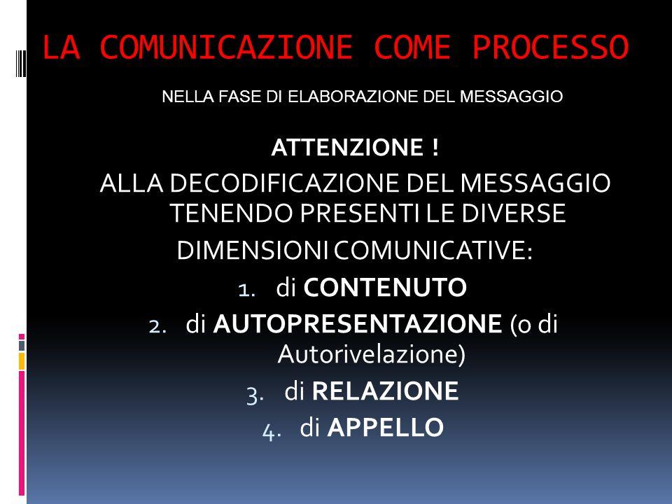 LA COMUNICAZIONE COME PROCESSO
