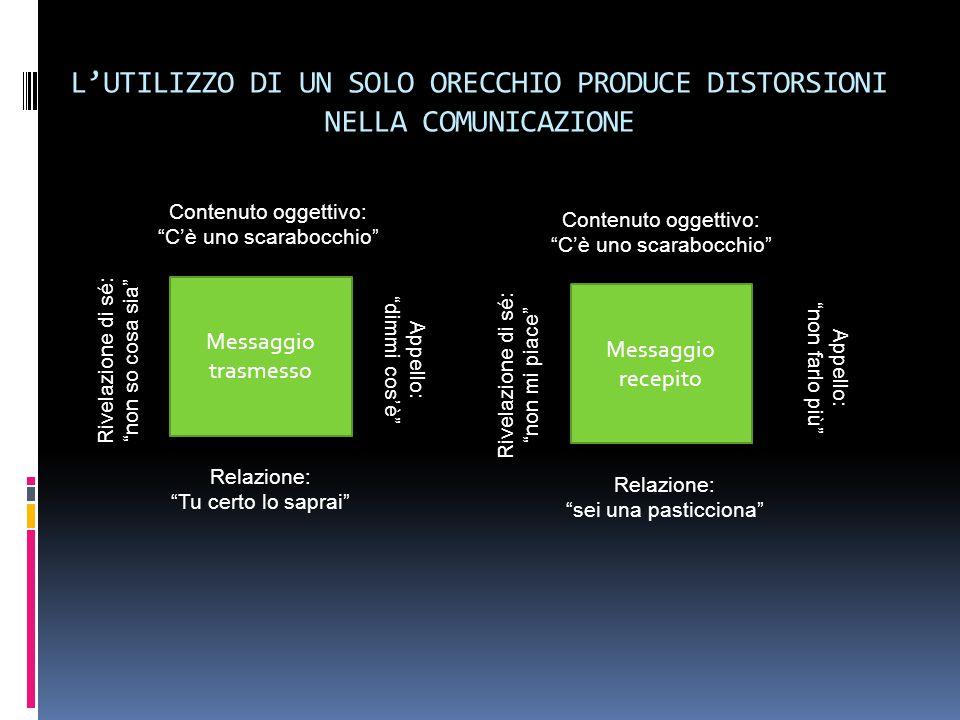 L'UTILIZZO DI UN SOLO ORECCHIO PRODUCE DISTORSIONI NELLA COMUNICAZIONE