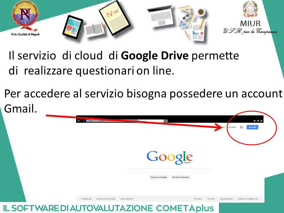 Il servizio di cloud di Google Drive permette