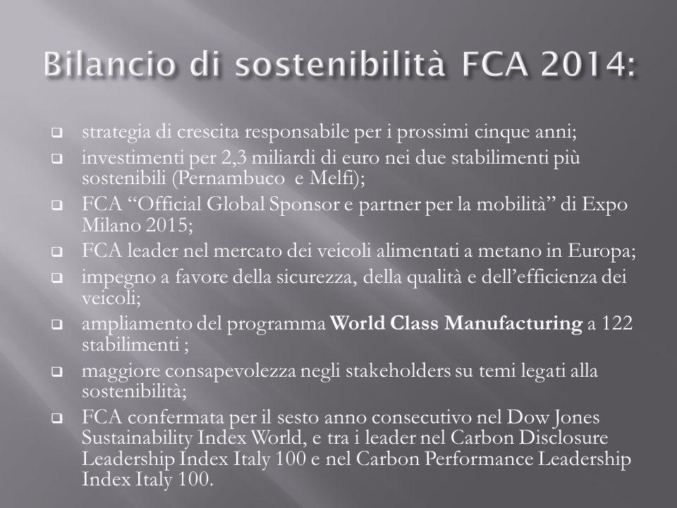 Bilancio di sostenibilità FCA 2014:
