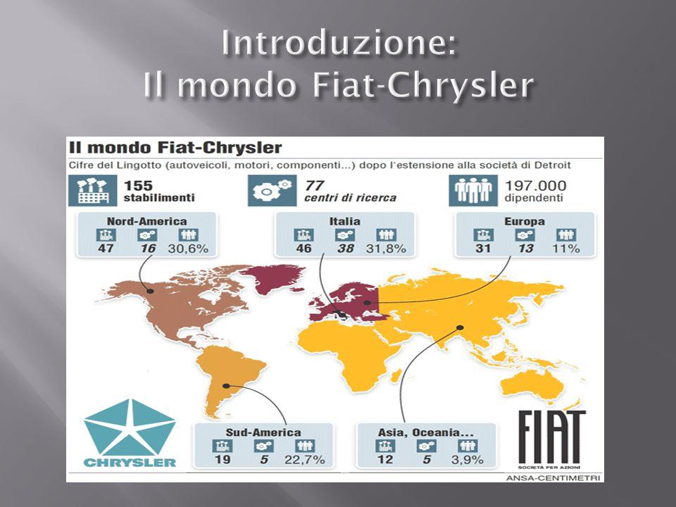 Introduzione: Il mondo Fiat-Chrysler