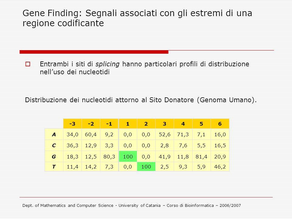 Gene Finding: Segnali associati con gli estremi di una regione codificante