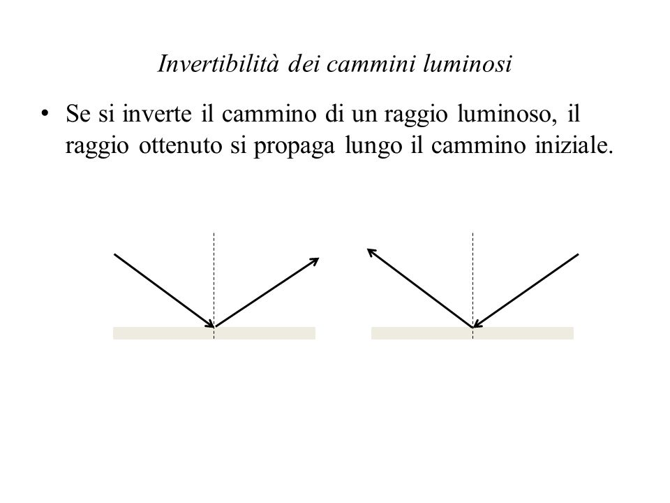 Invertibilità dei cammini luminosi