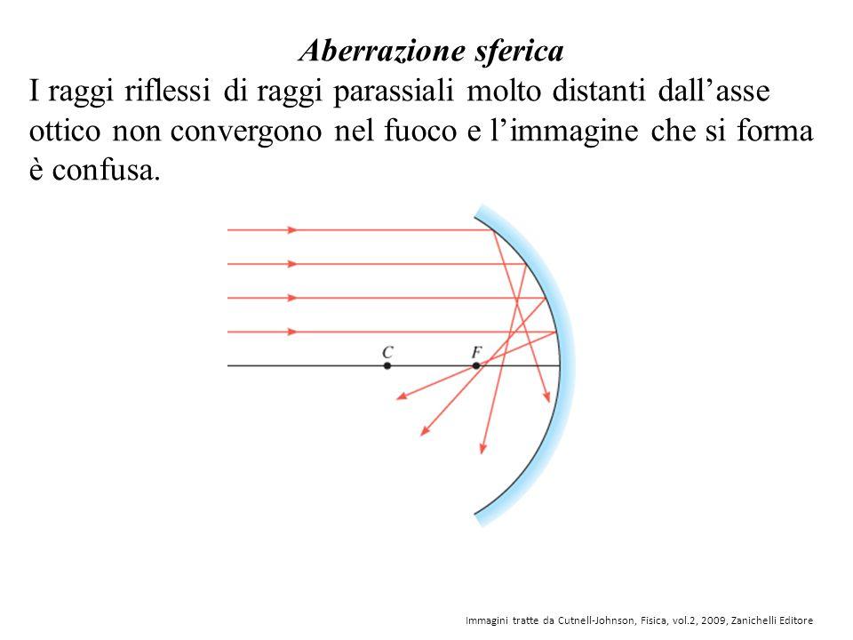 Aberrazione sferica