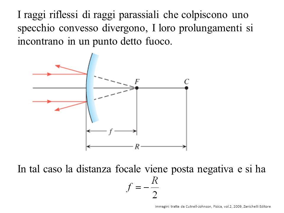 In tal caso la distanza focale viene posta negativa e si ha