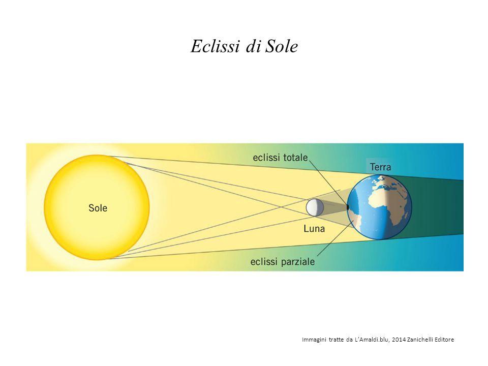 Eclissi di Sole Immagini tratte da L'Amaldi.blu, 2014 Zanichelli Editore