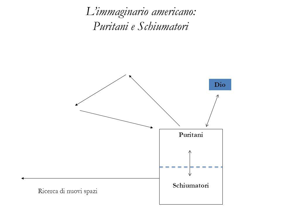 L'immaginario americano: Puritani e Schiumatori