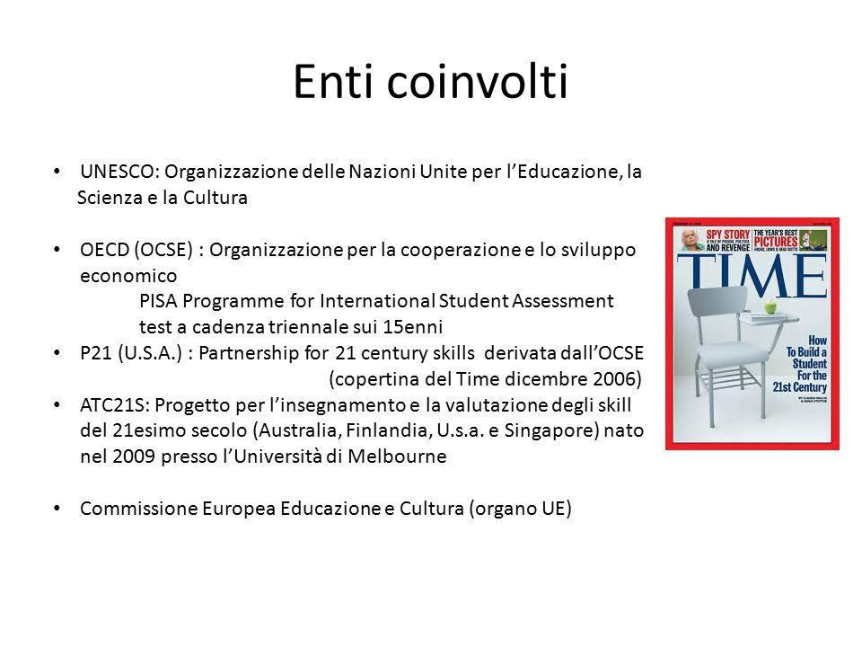 Enti coinvolti UNESCO: Organizzazione delle Nazioni Unite per l'Educazione, la. Scienza e la Cultura.