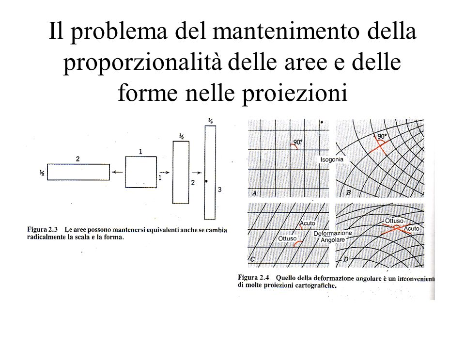 Il problema del mantenimento della proporzionalità delle aree e delle forme nelle proiezioni