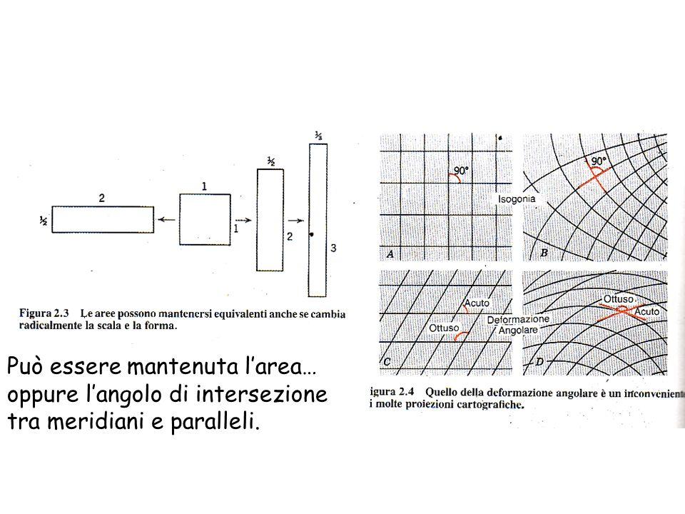 Può essere mantenuta l'area… oppure l'angolo di intersezione tra meridiani e paralleli.