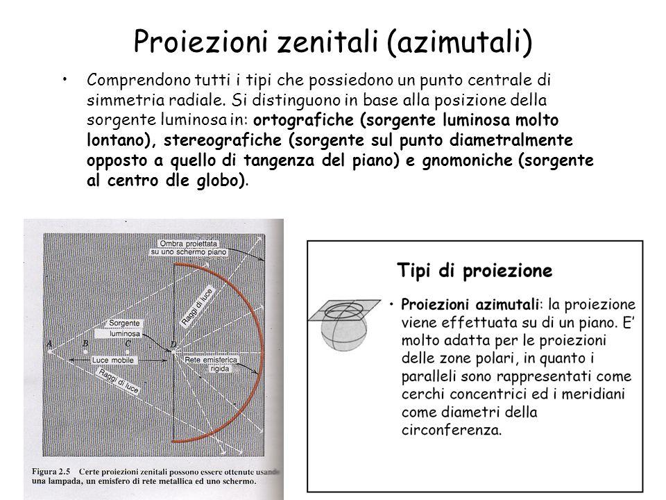 Proiezioni zenitali (azimutali)