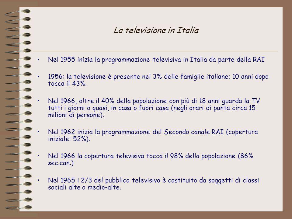 La televisione in Italia