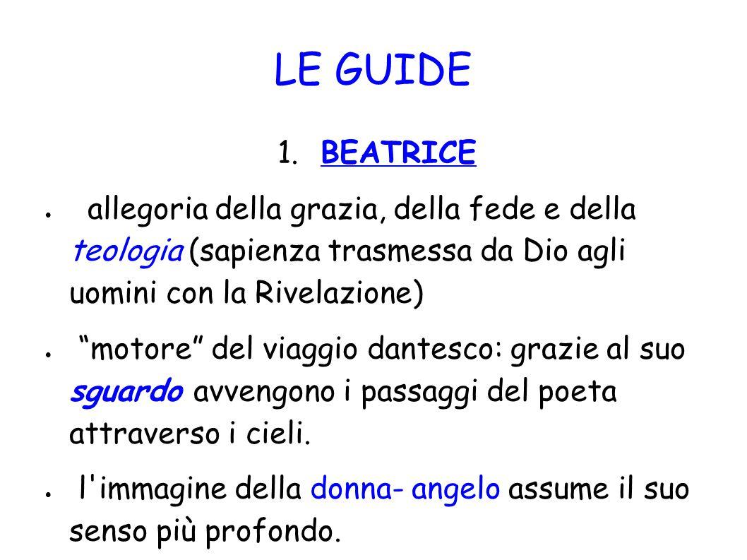 LE GUIDE 1. BEATRICE. allegoria della grazia, della fede e della teologia (sapienza trasmessa da Dio agli uomini con la Rivelazione)