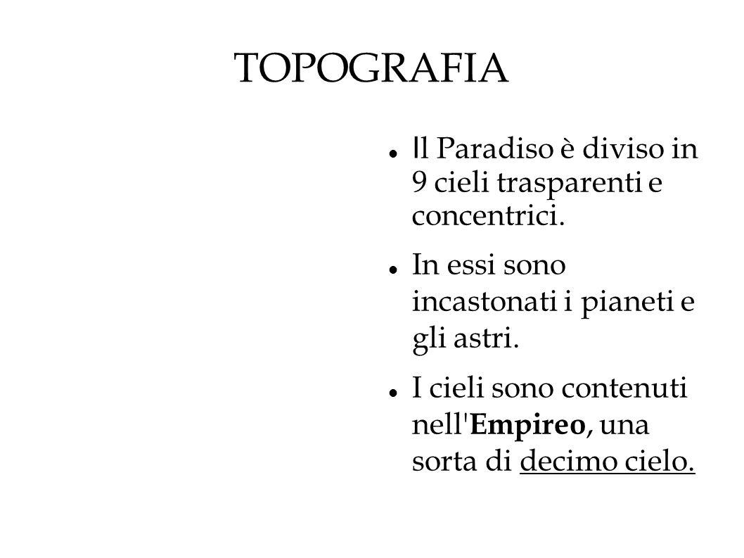TOPOGRAFIA Il Paradiso è diviso in 9 cieli trasparenti e concentrici.