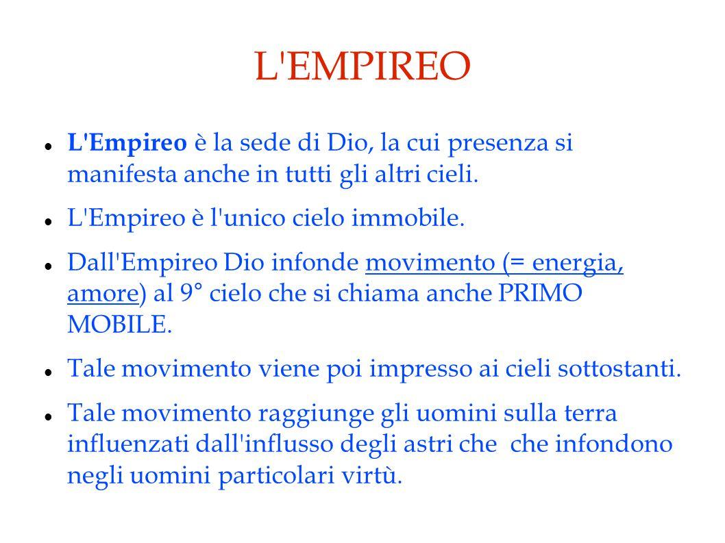 L EMPIREO L Empireo è la sede di Dio, la cui presenza si manifesta anche in tutti gli altri cieli.