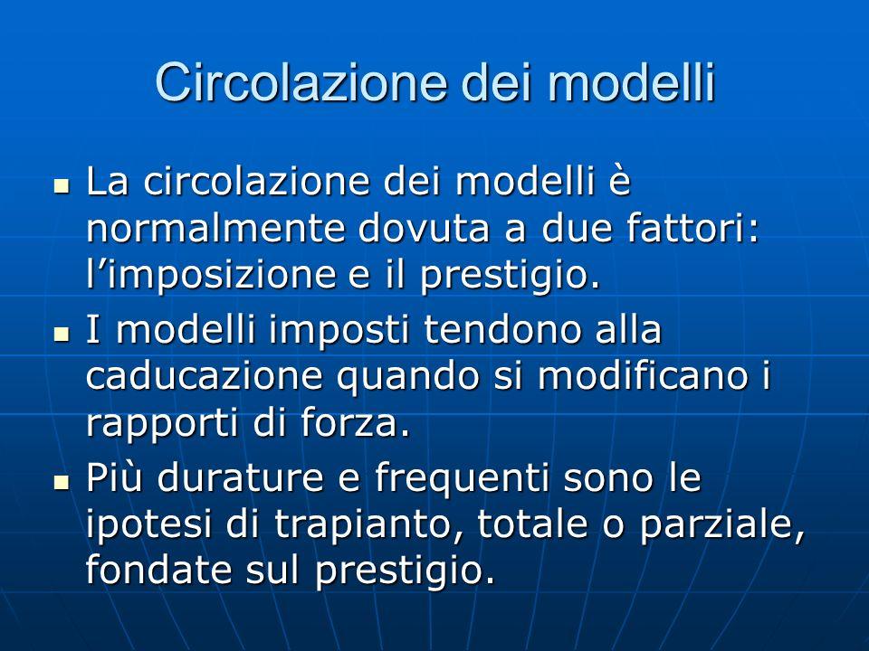 Circolazione dei modelli