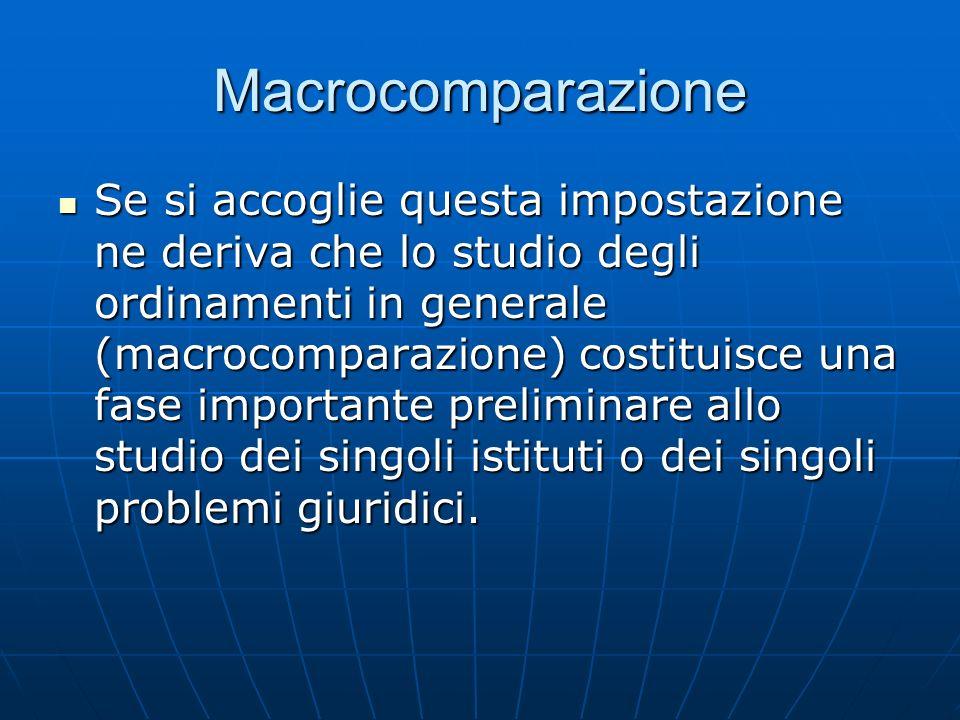 Macrocomparazione