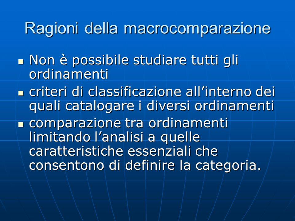 Ragioni della macrocomparazione