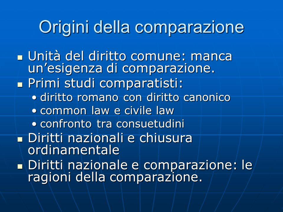 Origini della comparazione