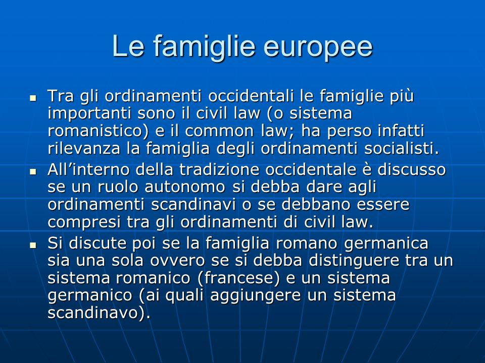 Le famiglie europee