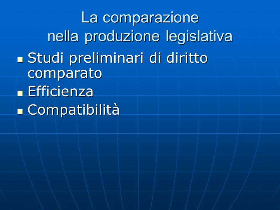 La comparazione nella produzione legislativa