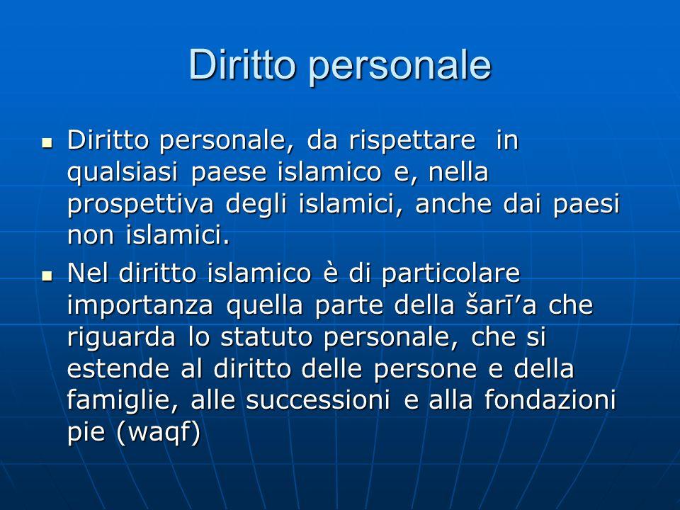 Diritto personale Diritto personale, da rispettare in qualsiasi paese islamico e, nella prospettiva degli islamici, anche dai paesi non islamici.
