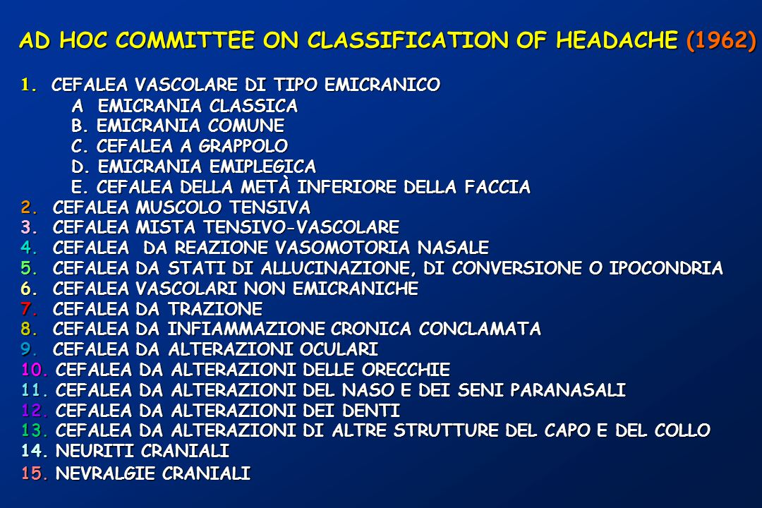 AD HOC COMMITTEE ON CLASSIFICATION OF HEADACHE (1962)