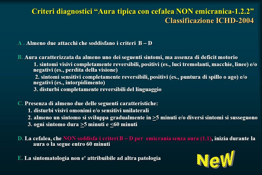Criteri diagnostici Aura tipica con cefalea NON emicranica-1. 2