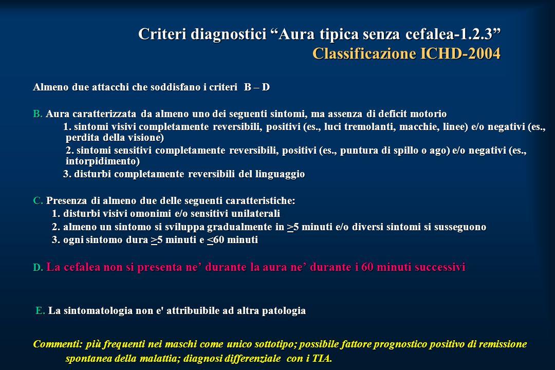 Criteri diagnostici Aura tipica senza cefalea-1. 2