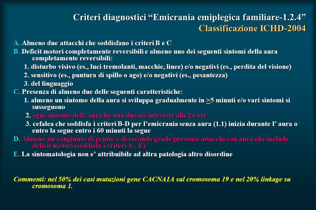 Criteri diagnostici Emicrania emiplegica familiare-1. 2