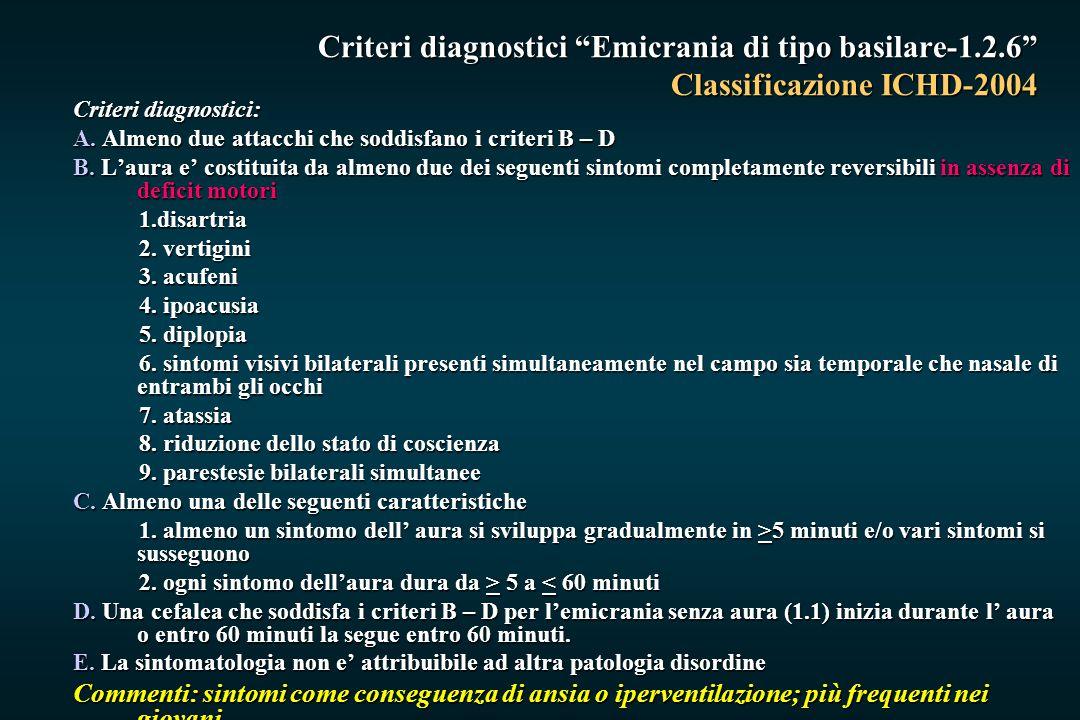 Criteri diagnostici Emicrania di tipo basilare-1. 2