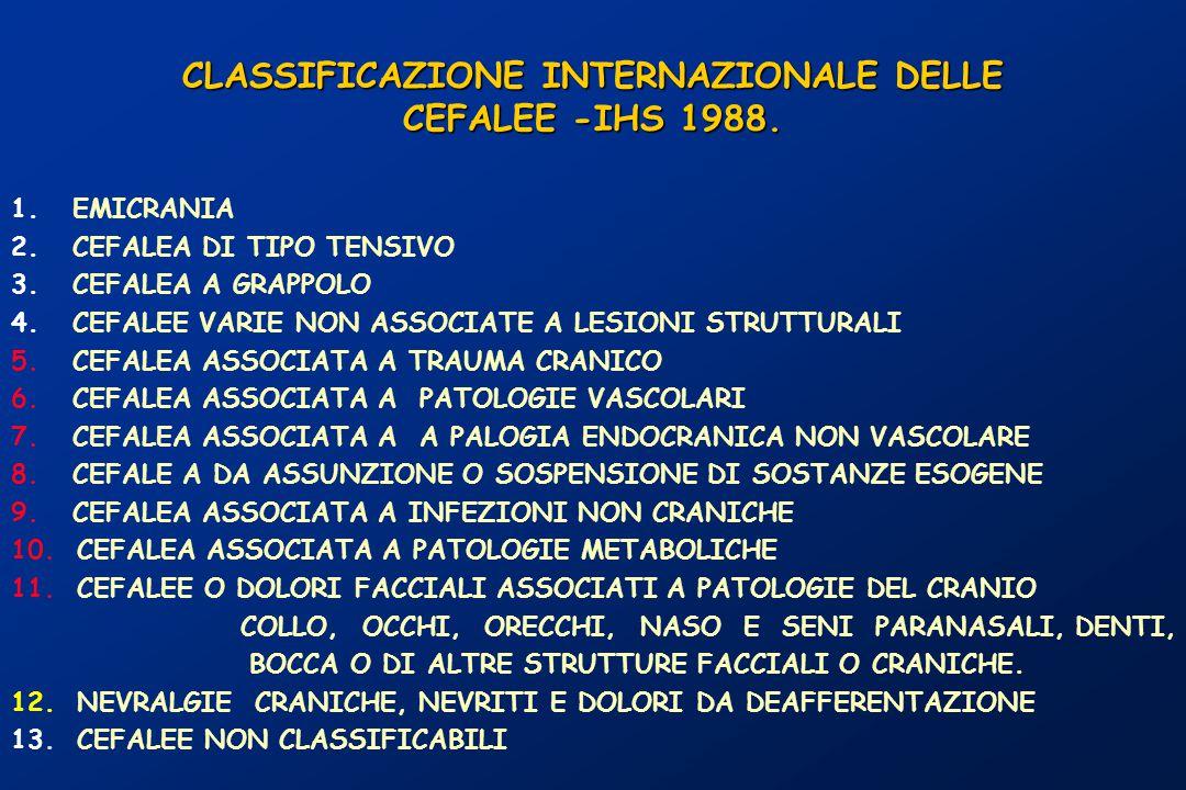 CLASSIFICAZIONE INTERNAZIONALE DELLE CEFALEE -IHS 1988.