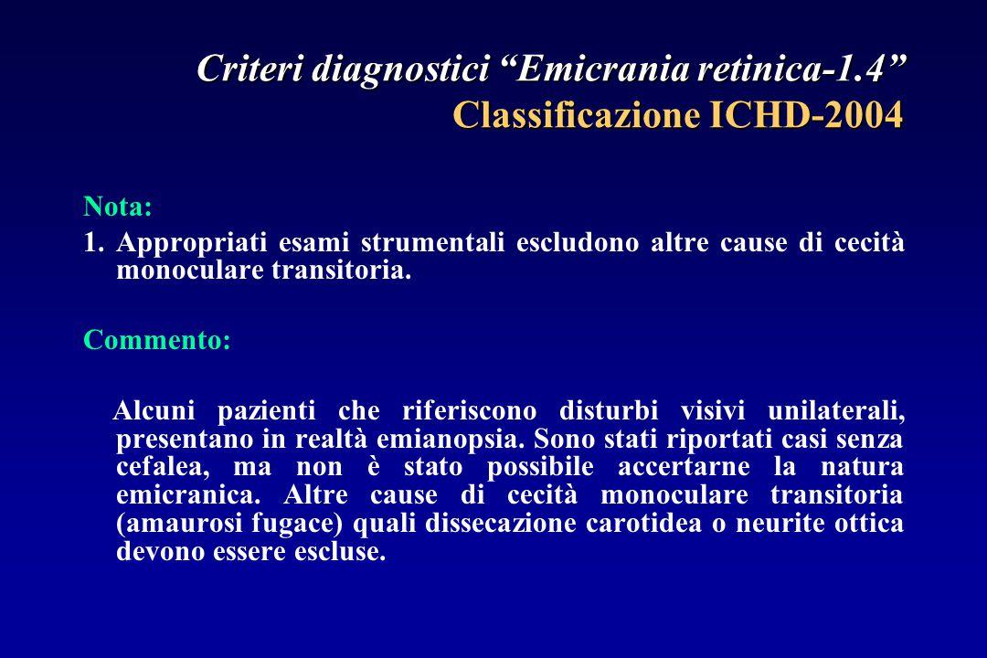 Criteri diagnostici Emicrania retinica-1.4 Classificazione ICHD-2004