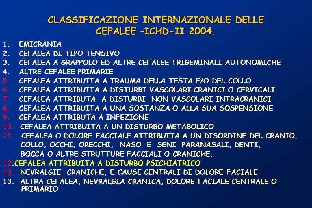 CLASSIFICAZIONE INTERNAZIONALE DELLE CEFALEE –ICHD-II 2004.