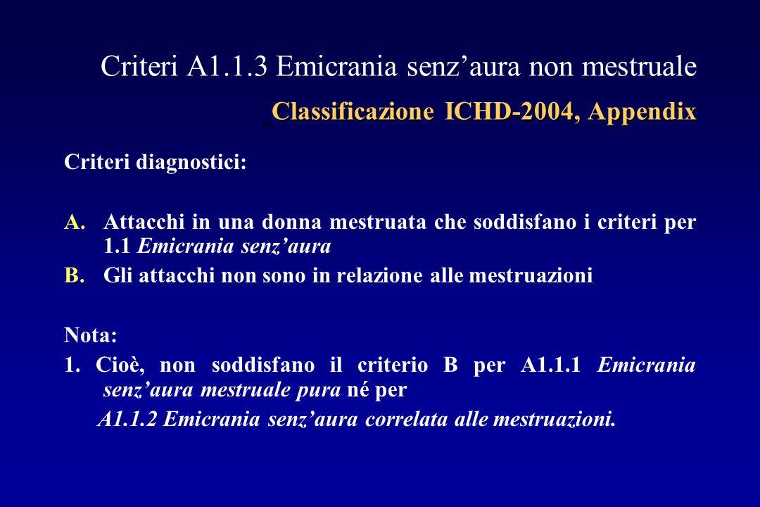 Criteri A1.1.3 Emicrania senz'aura non mestruale Classificazione ICHD-2004, Appendix