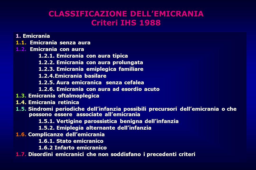 CLASSIFICAZIONE DELL'EMICRANIA Criteri IHS 1988