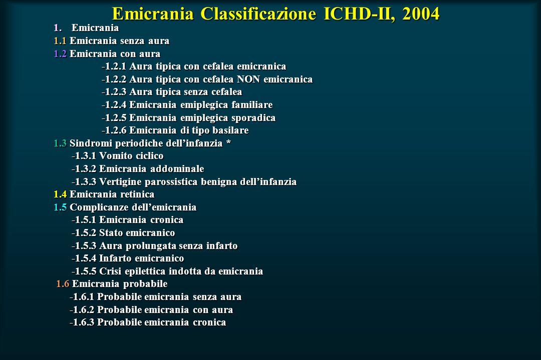 Emicrania Classificazione ICHD-II, 2004