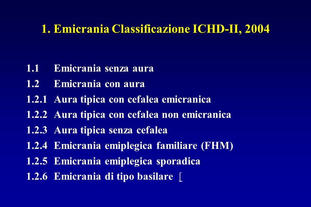 1. Emicrania Classificazione ICHD-II, 2004