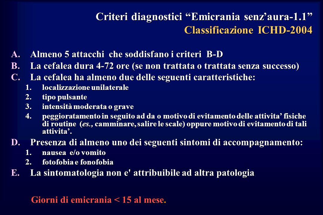 Criteri diagnostici Emicrania senz'aura-1
